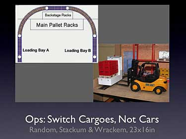 Switch Cargoes Not Cars
