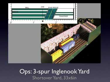 Traverser Inglenook game
