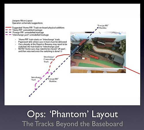 Phantom Layout 1