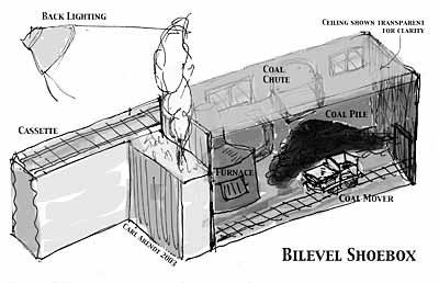 BilevelShoebox