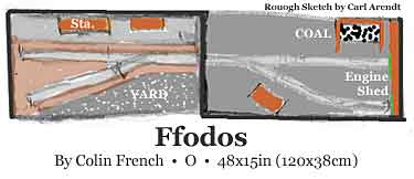 Ffodos