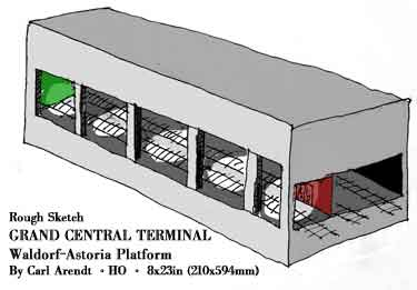 Grand Central Station layout
