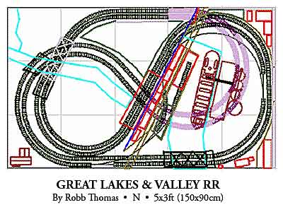 Great Lakes & Valley RR
