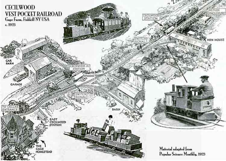 Gage Farm Railroad