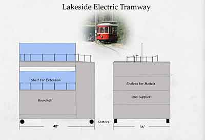 Lakeside Electric cabinet