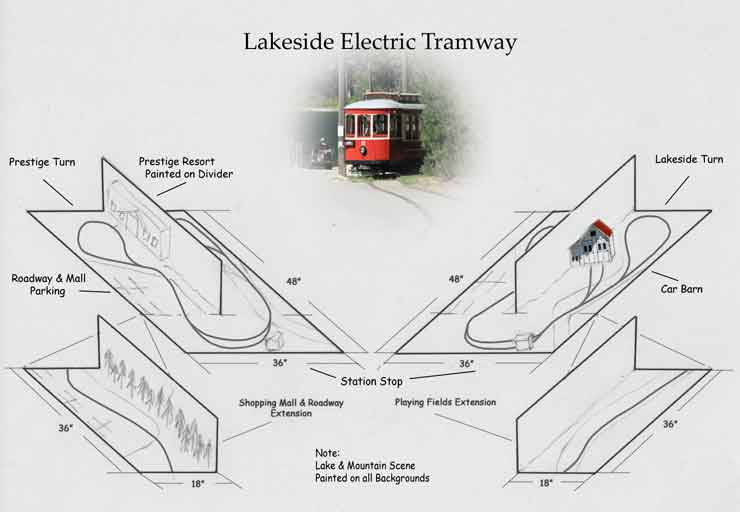 Lakeside Electric Tramway