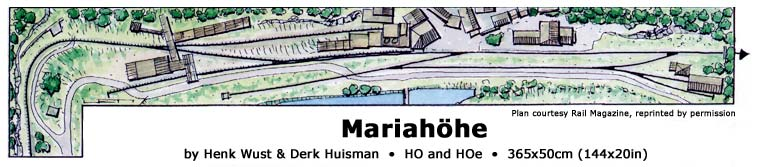 Mariahoehe Plan