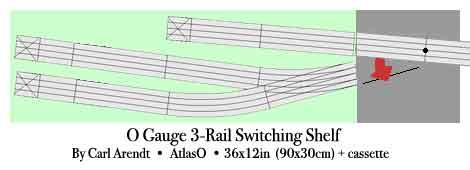 O 3-rail switcher