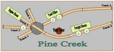 Pine Creek Plan