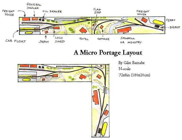 Micro Portage RR