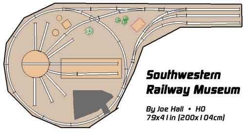 Southwest Railway Museum