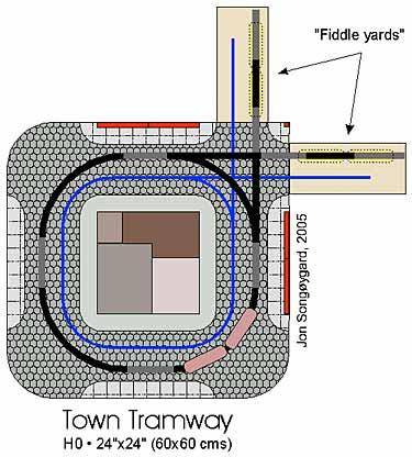 Town Tramway