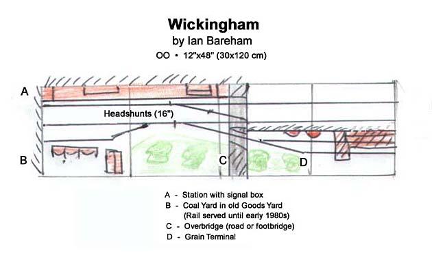 Wickingham