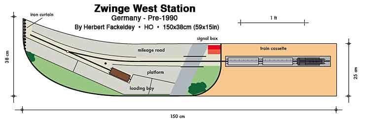 Zwinge Station plan