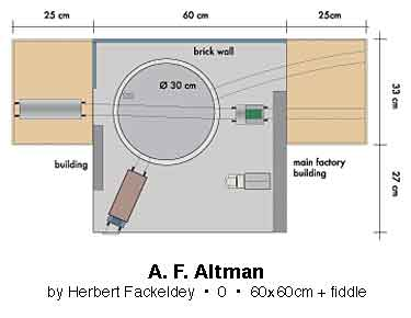 A. F. Altman