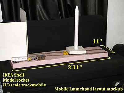 Atlas launch pad model
