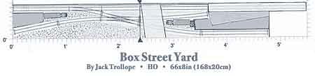 Box Street Yard