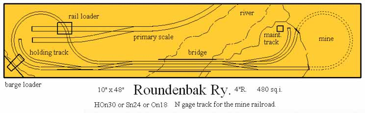 Roundenbak 1