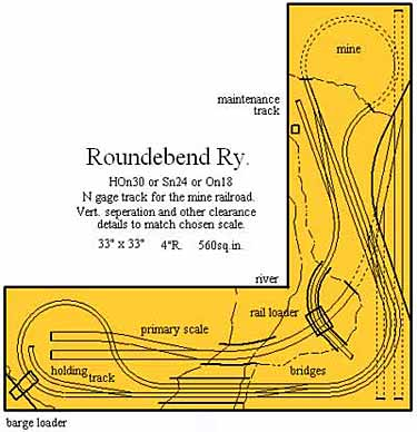 Roundebend