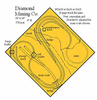 Diamond Mining Co.