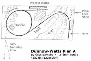 Dunnow-Watts Plan A