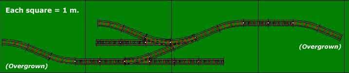 Small Garden Railway