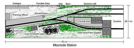 Moorside Station Plan