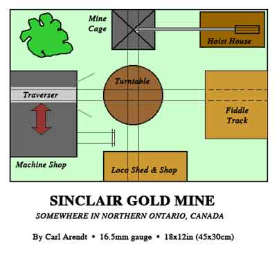 Sinclair Mine Plan