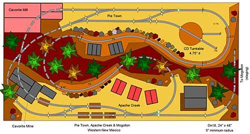 Pie Town, Apache Creek & Mogollon