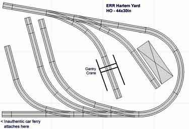 Erie Harlem Yard HO