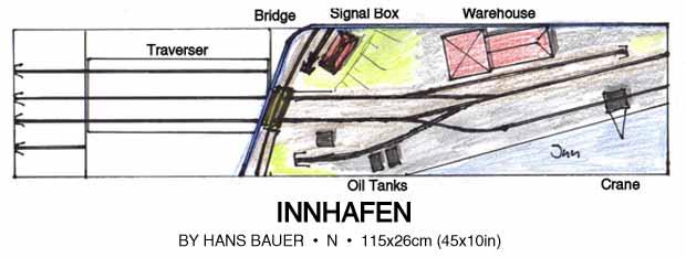 Innhafen plan