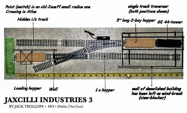 Jaxcilli Industries 3