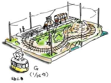G-gauge trolley