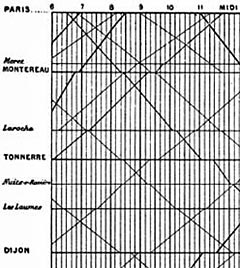 Train String Diagram