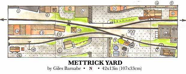 Mettrick plan