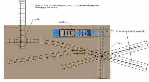 Rittigsmühle Plan