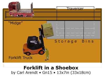 shoeboxforklift