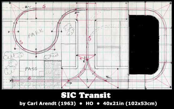 Sic Transit plan