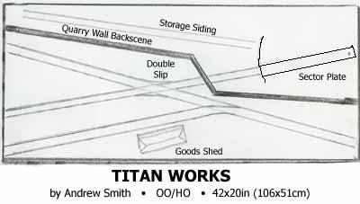 Titan Quarry Plan