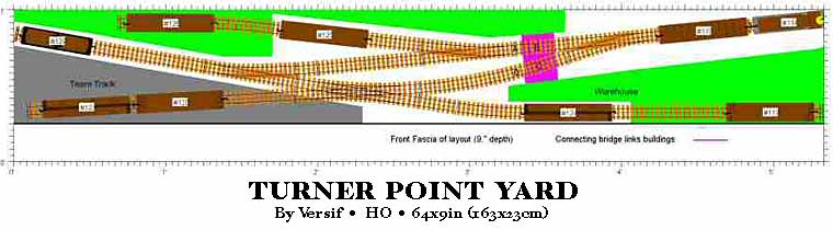 Turner Point plan