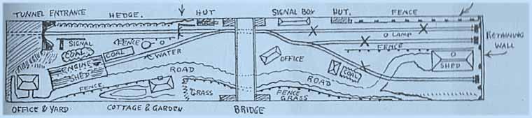 A.R. Walkley's pioneering shelf layout